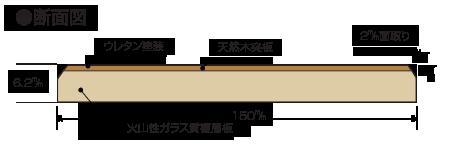 """""""ウッドマスター""""アンティークウォール(不燃)シリーズ断面図"""