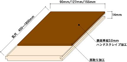 8.複合【ハンドスクレイプ】断面図