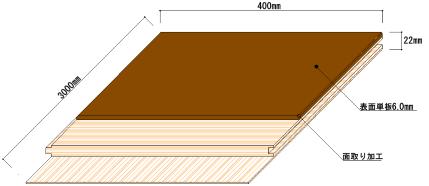 三層_レジェンド断面図