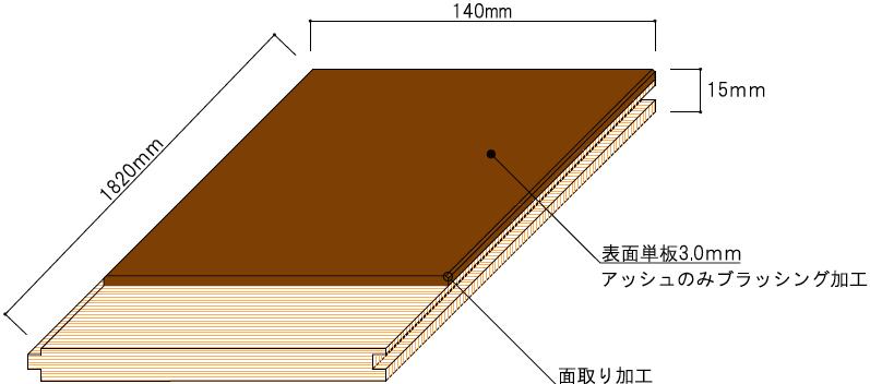 複合【バラエティアート】(釘打ち)断面図