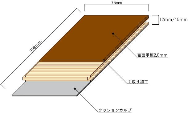 10.直貼り【ピュア】断面図